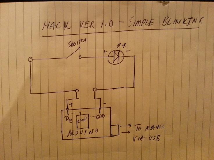 Hack version 1.0 - simple blinker