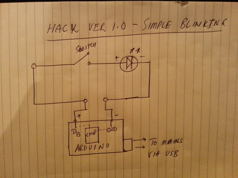Hack version 1.0 - simple blinker